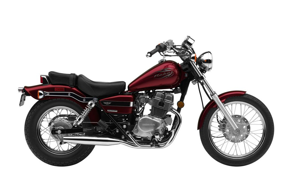 Honda rebel review