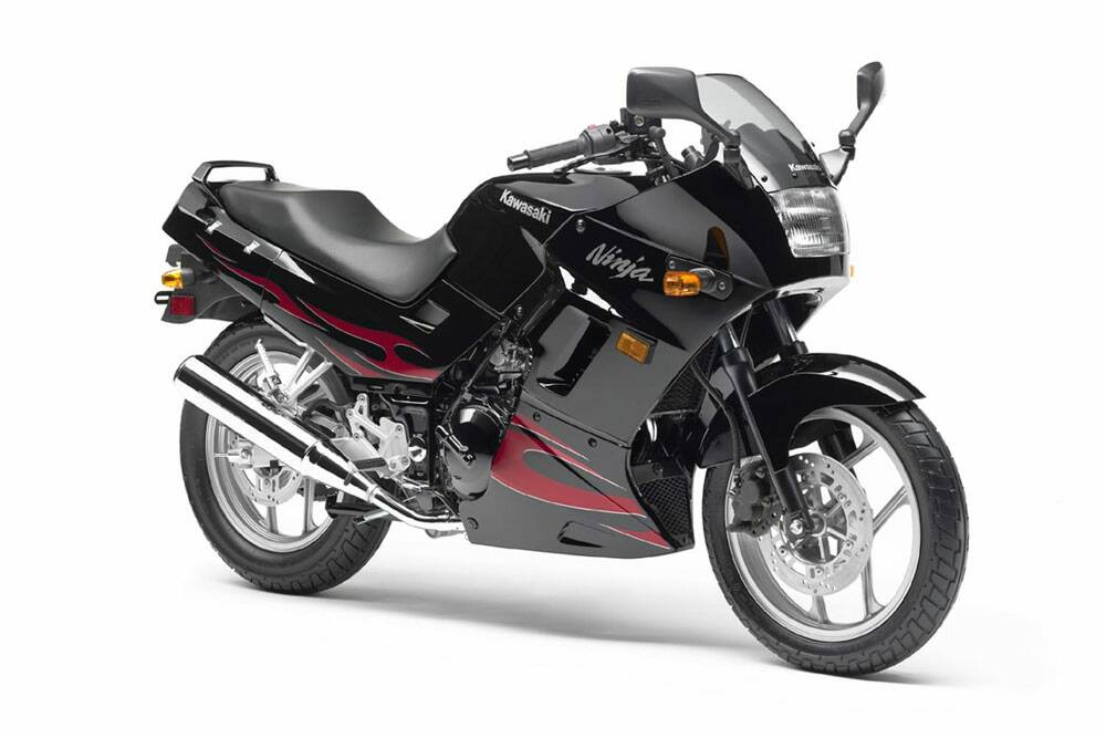 Kawasaki Ninja 250 Review Pros Cons Specs Amp Ratings
