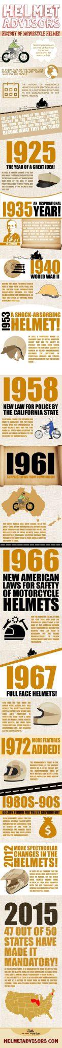 history of motorcycle helmet