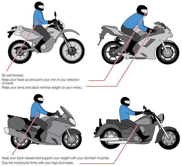 Choosing The Ideal Motorcycle Riding Position