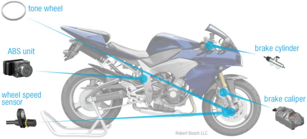 Motorcycle ABS (Automatic Brake System) Diagram