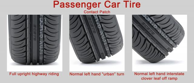 Passenger Car Tire Contact Patch Diagram