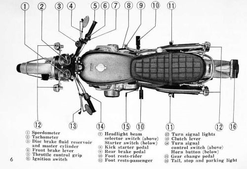 Motorcycle Components Diagram