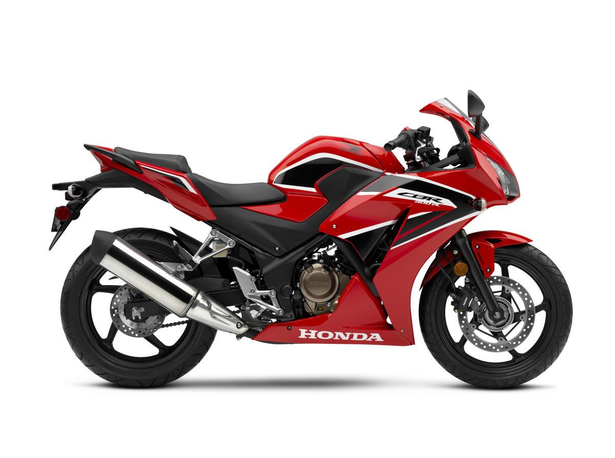 2019 Honda CBR300R